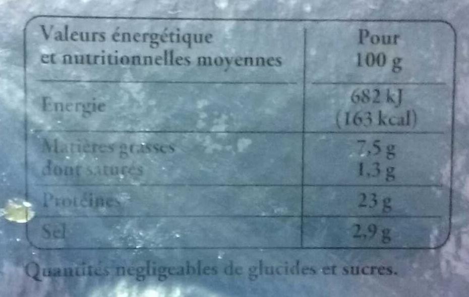 Truite fumée de Bretagne - Nutrition facts