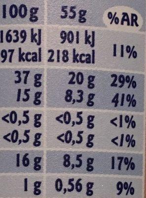 Rillettes pur porc - Voedingswaarden - fr
