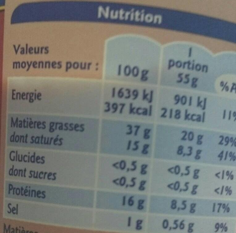 Rillettes pur porc - Informations nutritionnelles - fr