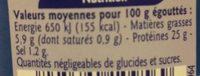 Thon albacore à l'huile de tournesol - Voedingswaarden