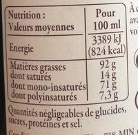 Huile d'olive de Nyons - Nutrition facts
