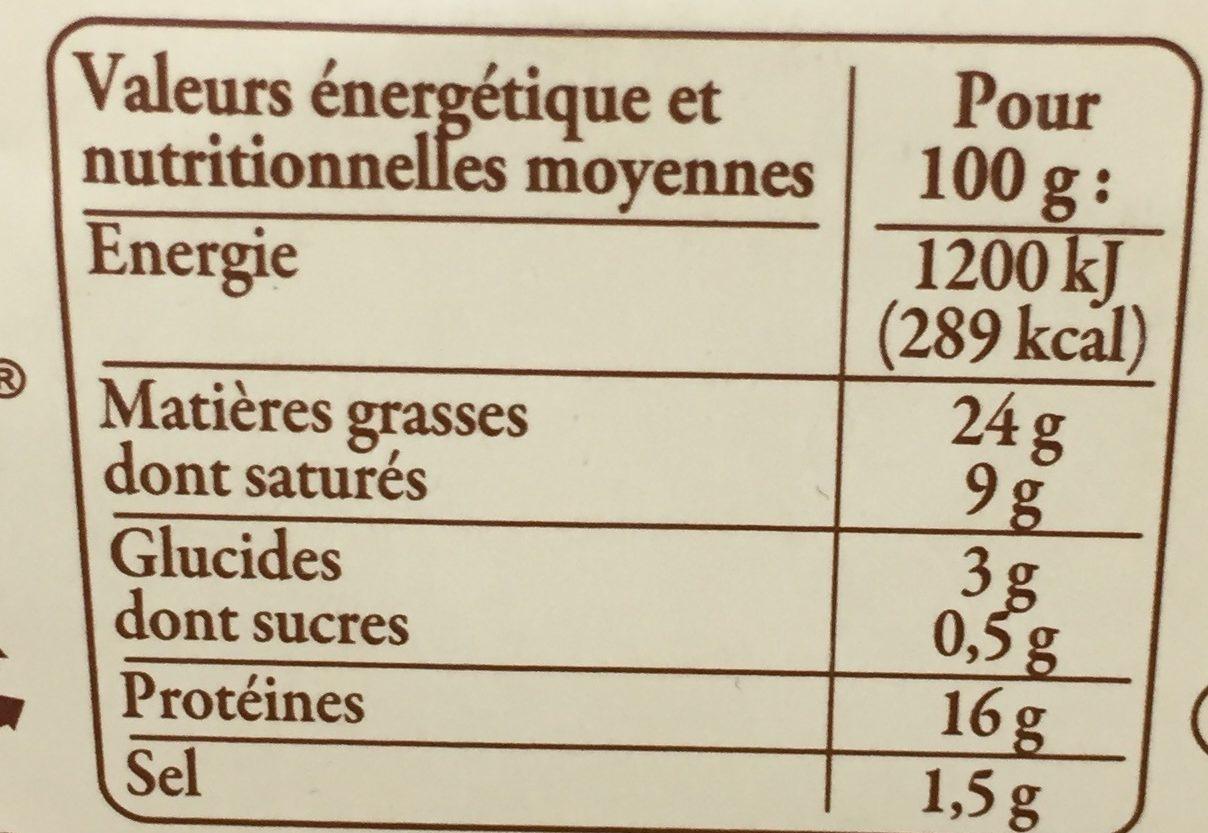 Pâté de sanglier cuisiné en Corse - Informations nutritionnelles - fr