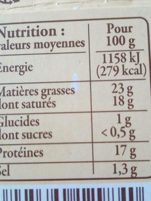 Sainte-Maure de Touraine - Informations nutritionnelles - fr