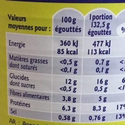 Bte 4 / 4 Lentilles Au Naturel Grand Jury - Voedingswaarden - fr