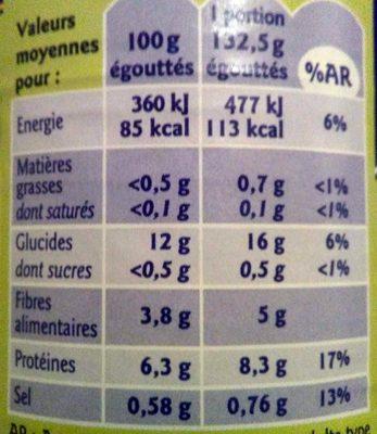 Lentilles Au Naturel - Informations nutritionnelles