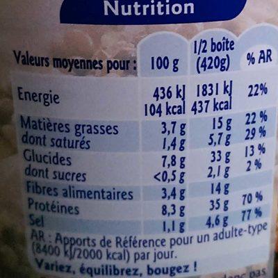 Petit Salé aux Lentilles - Voedingswaarden - fr