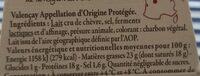 Valençay Au Lait Cru - Informations nutritionnelles - fr