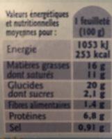 2 Feuilletés Gourmands Noix de St-Jacques Crème fraîche - Nutrition facts