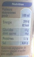 50CL Vinaigre Balsamique Grand Jury - Nutrition facts