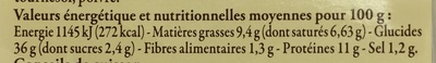 Ravioles au Chèvre de la Drôme - Informations nutritionnelles - fr