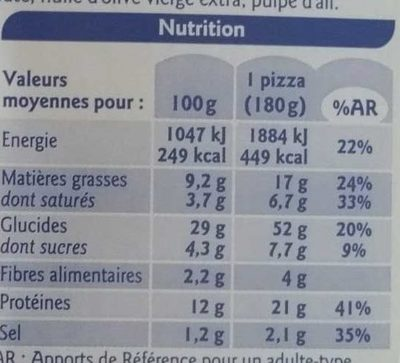 Pizza 3 fromages - Nutrition facts