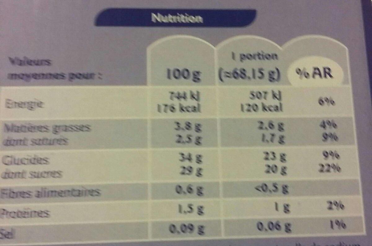 Le vacherin Vanille Framboise - Nutrition facts