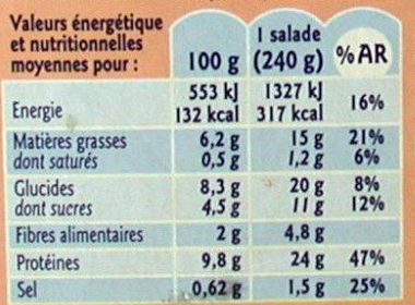 Salade Italienne au Thon - Informations nutritionnelles