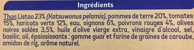 Salade niçoise Thon - Ingrédients