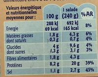 Salade niçoise Thon - Informations nutritionnelles