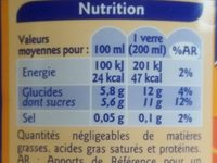 Iced Tea Saveur Pêche - Informations nutritionnelles - fr