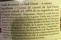 Confit de canard du Sud-Ouest - Ingredients - fr