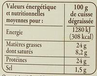 Confit de canard du Sud-Ouest - Nutrition facts - fr
