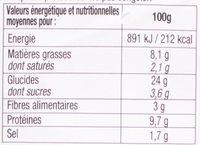 Sandwich maxi Jambon emmental crudités Pain de mie complet - Nutrition facts