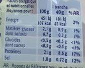 Blanc de dinde Qualité Supérieure - Voedingswaarden - fr