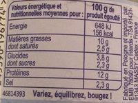 Rollmops Vinaigre - Valori nutrizionali - fr