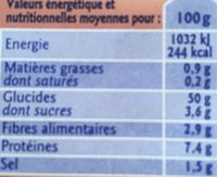 Petits pains précuits - Voedingswaarden - fr