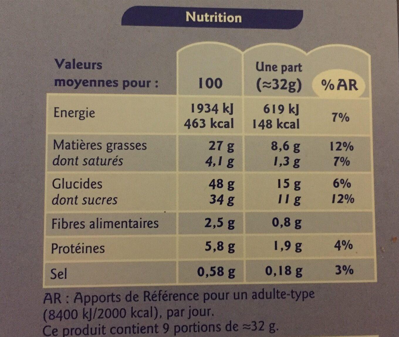 Brownie chocolat noisette - Informations nutritionnelles - fr
