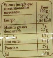 Jambon persillé de Bourgogne - Información nutricional