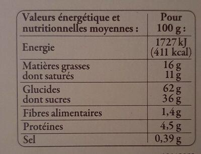 Gâteau Basque à la cerise noire - Informations nutritionnelles - fr