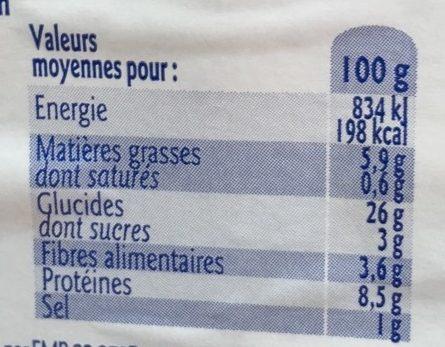 Sandwich Club Poulet Crudités - Voedingswaarden