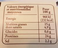 Grillons de canard du Sud-Ouest - Nutrition facts - fr