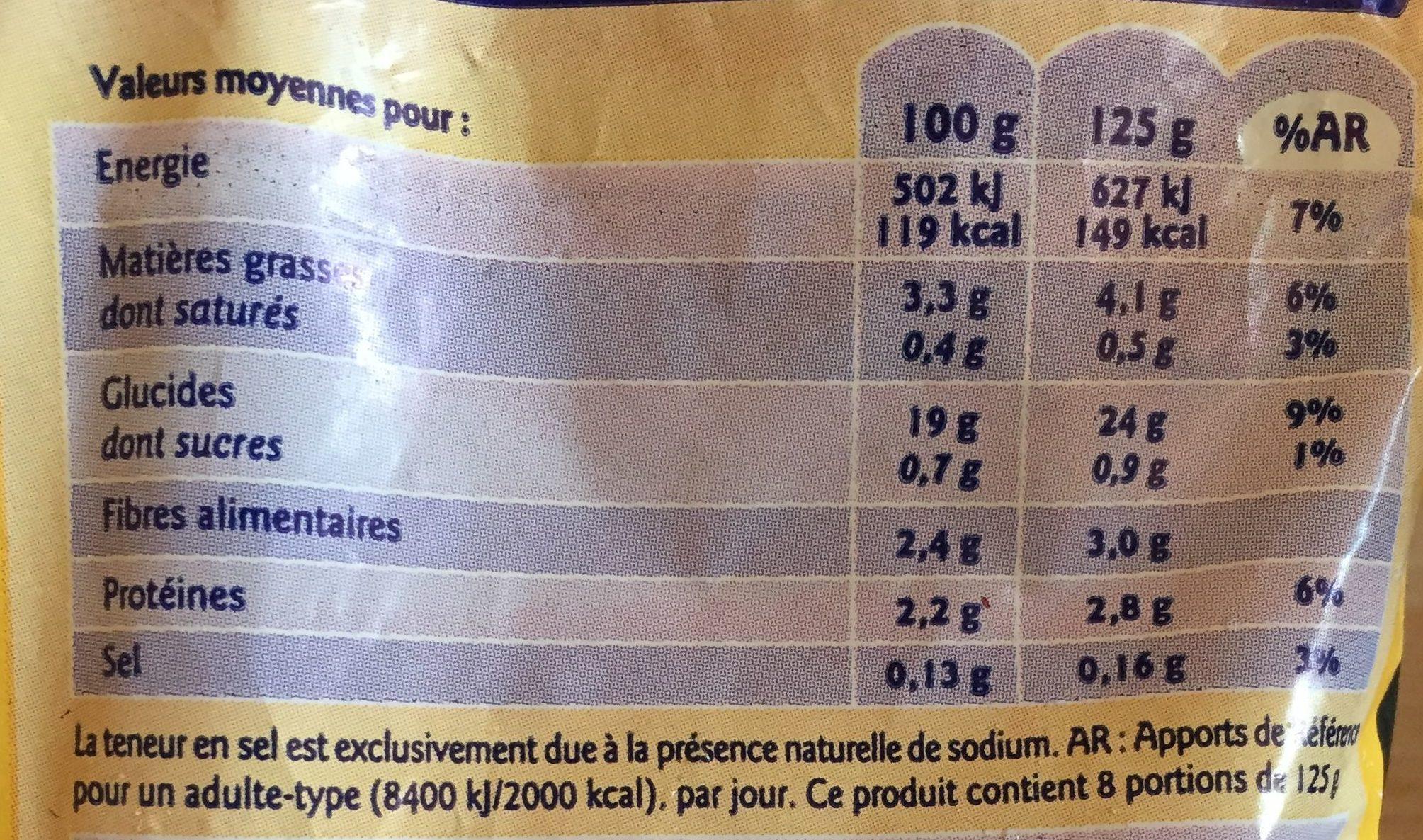 Pommes rissolées - Informations nutritionnelles