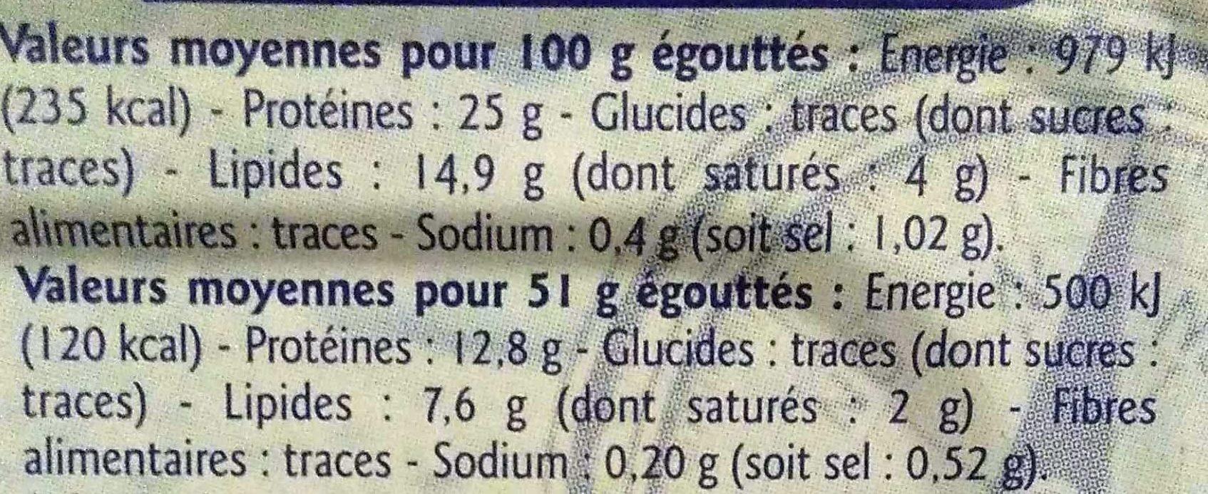 sardines huile de tournesol - Informations nutritionnelles