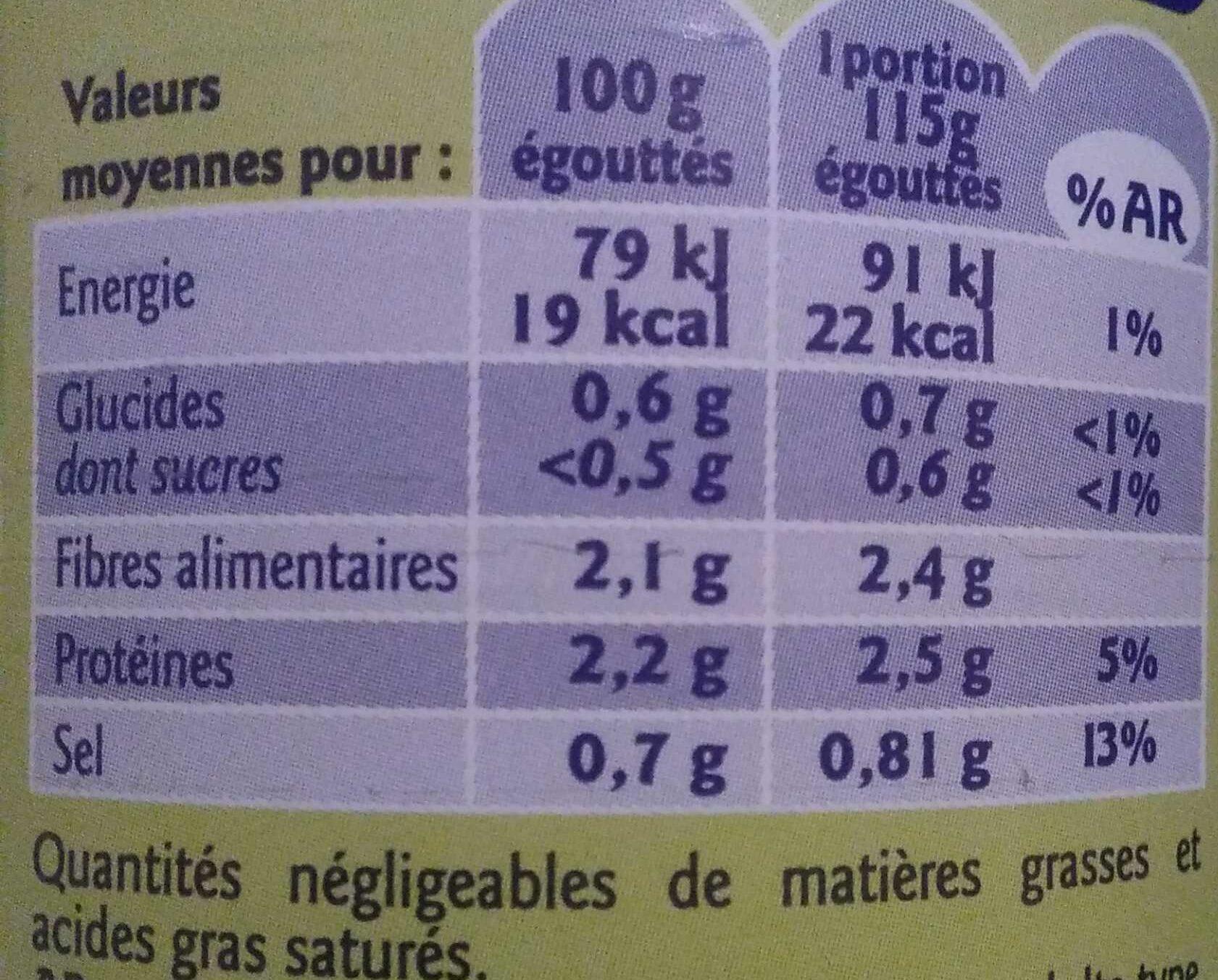 Bte 1 / 2 Champignons 1er Choix Grand Jury - Informations nutritionnelles