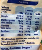 Frit'Acid - Voedingswaarden - fr