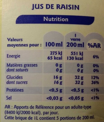 100% pur fruit pressé Raisin - Informations nutritionnelles