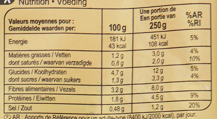 Purée de brocolis - Informations nutritionnelles - fr