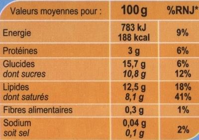 Mousse  de crème fouettée  sur fromage frais - Informations nutritionnelles - fr