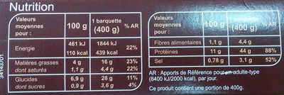 Osso Bucco Les Brasseries - Informations nutritionnelles
