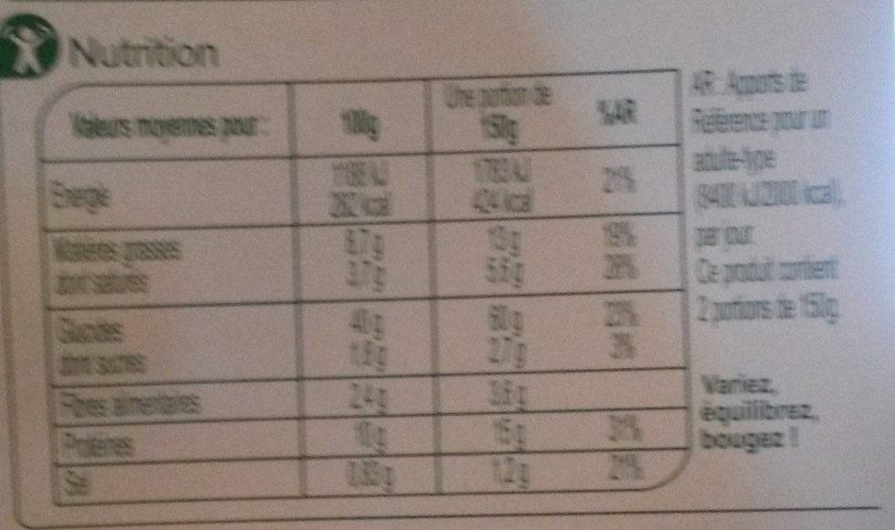 Tortellini Chèvre Épinard - Voedingswaarden
