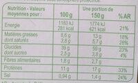 Tortellini Chèvre Épinard - Informations nutritionnelles - fr