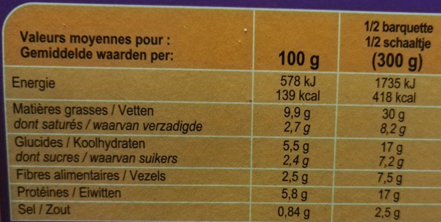 Moussaka - Nutrition facts - fr