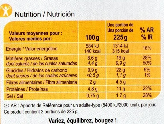 Gratin Dauphinois - Informations nutritionnelles