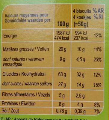 Biscuits p'tit dej au pépites de chocolat, abricots et amandes - Informations nutritionnelles - fr