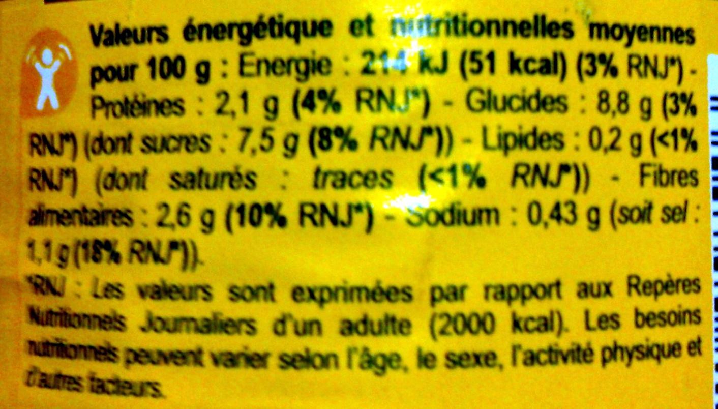 Coulis de tomates de Provence - Informations nutritionnelles