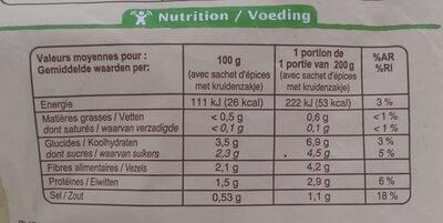 Poêlée 6 légumes - Informations nutritionnelles - fr