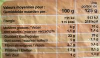 Mini röstis - Valori nutrizionali - fr