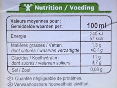 Boisson au riz - Informations nutritionnelles