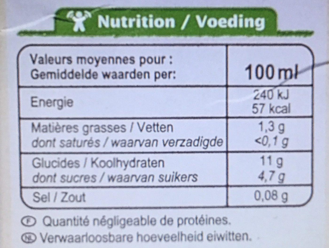 Boisson au riz - Nutrition facts