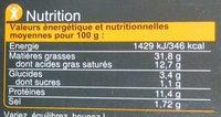 Pâté de foie - Informations nutritionnelles - fr
